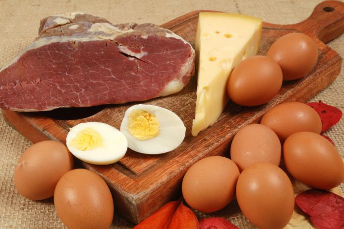 Cholesterol causes and symptoms of high cholesterol for Articles cuisine