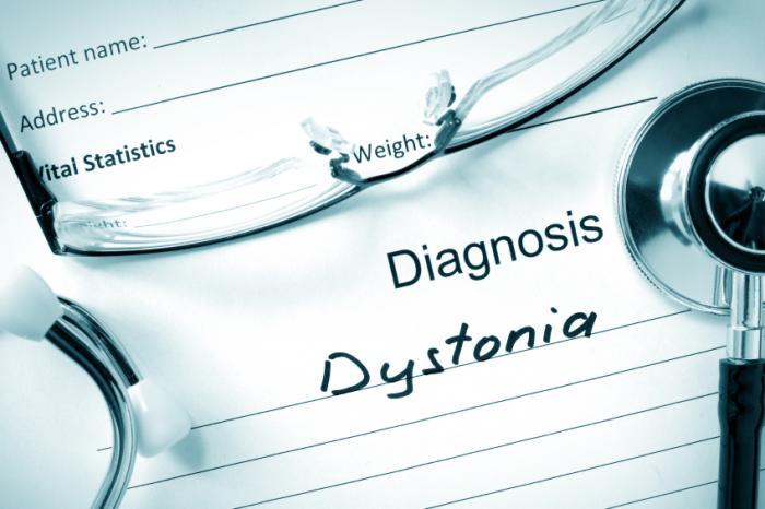 """Результат пошуку зображень за запитом """"dystonia"""""""