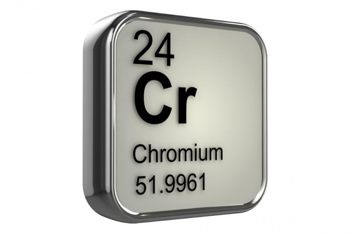 Chromium And Manganese Lessons Tes Teach
