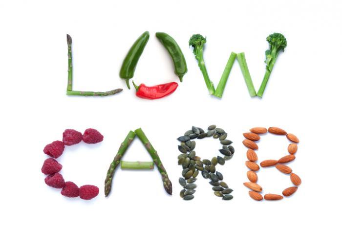 Term diet short weight loss