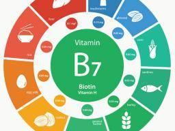 Why do we need biotin, or Vitamin B7?