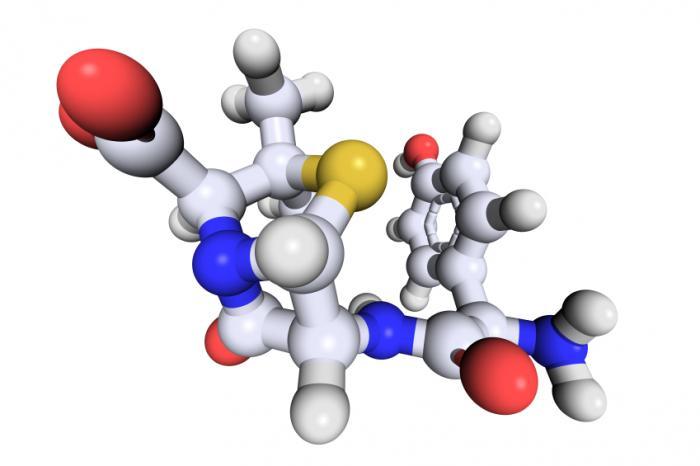 Erythromycin Dosage Side Effects