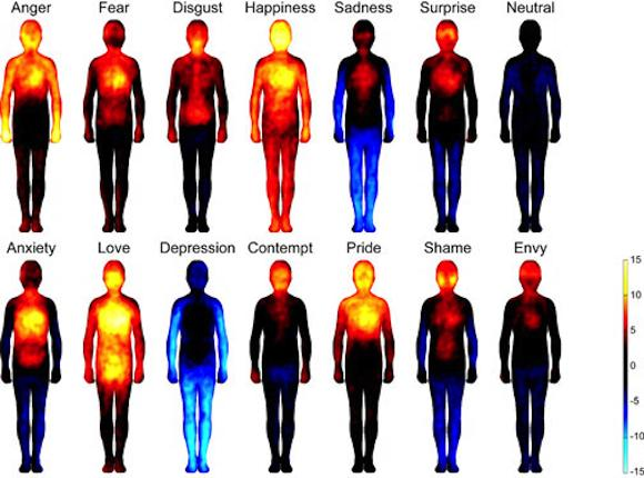 A series of bodies colored differently to show different emotions