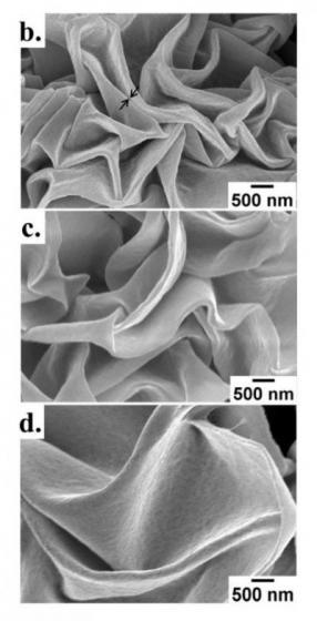 Shrink Wrap Nanostructures Nickel Coating