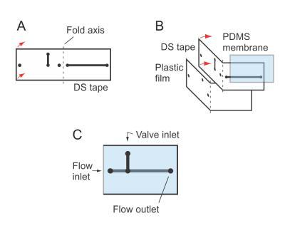 Assembling the NIST Microfluidic Device