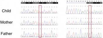 DNA sequencing schizophrenia genes