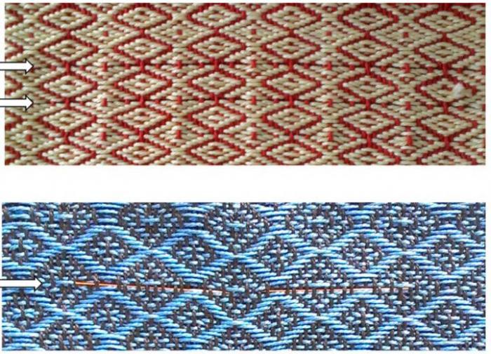 [Smart Fabric Developed at Universite Laval]