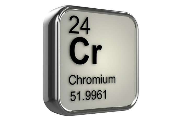 chromium periodic table