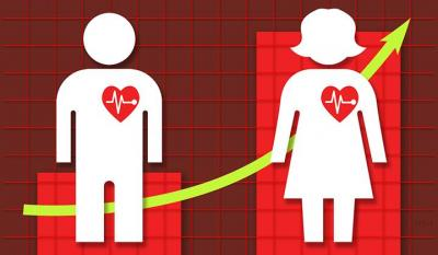[Stress Linked to Worse Recovery in Women after Heart Attack