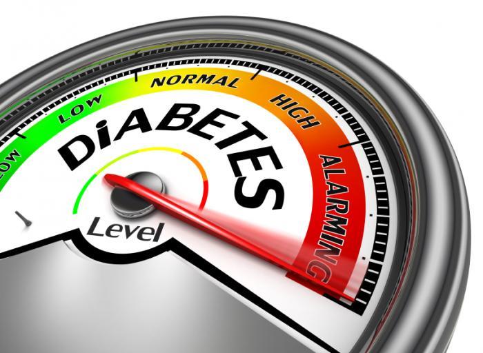 diabetes gauge
